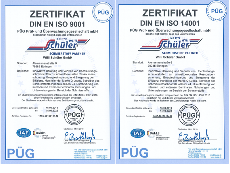 Zertifikate-2019